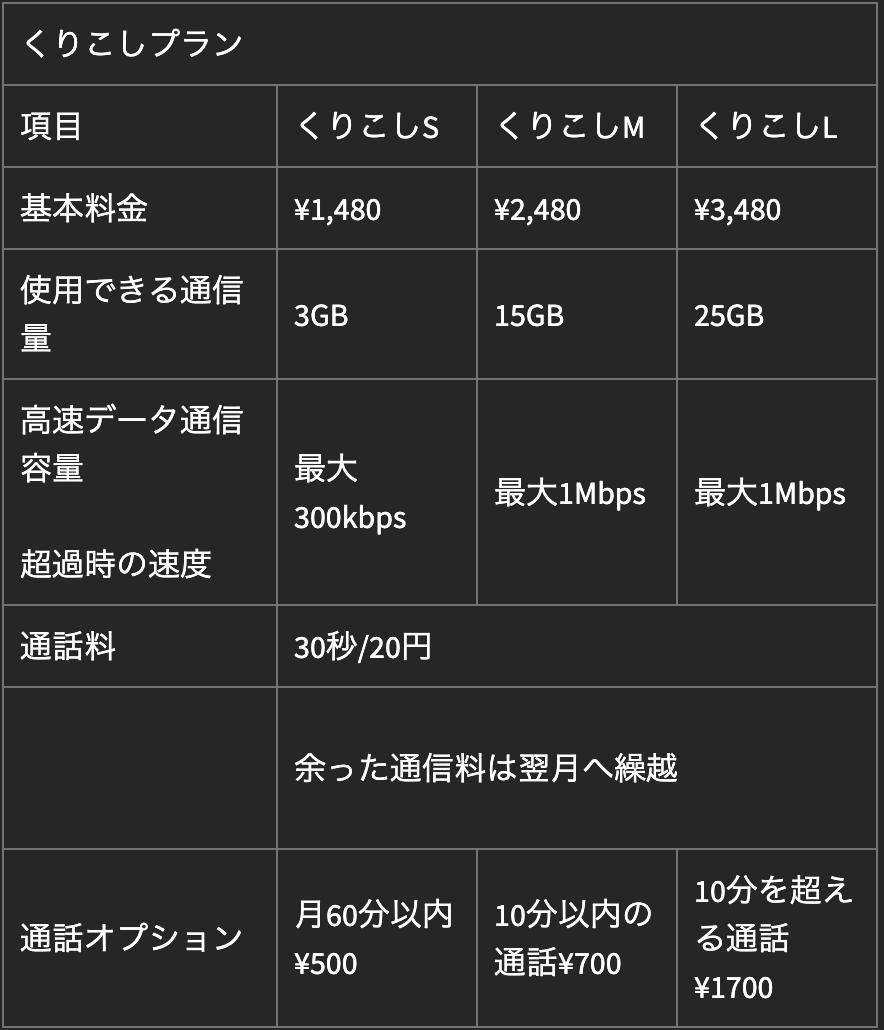 f:id:kettypay:20210213204348p:plain