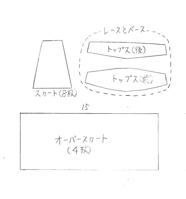 f:id:kewpieF:20210207140441p:plain