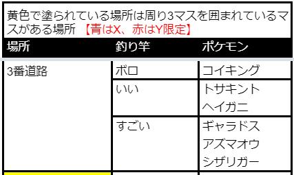 f:id:key_poke:20210417212512p:plain