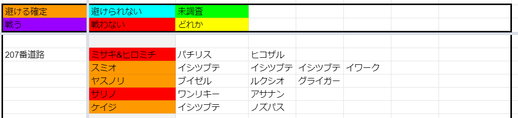f:id:key_poke:20210417223254p:plain