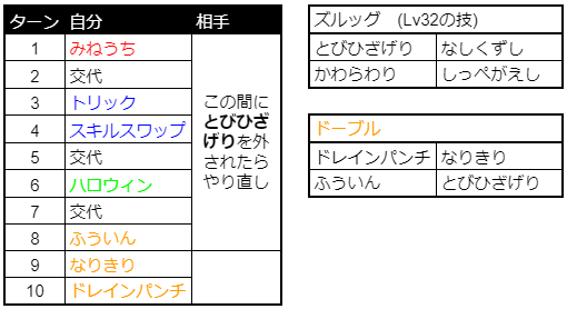 f:id:key_poke:20210512185152p:plain