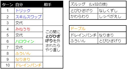 f:id:key_poke:20210512185209p:plain