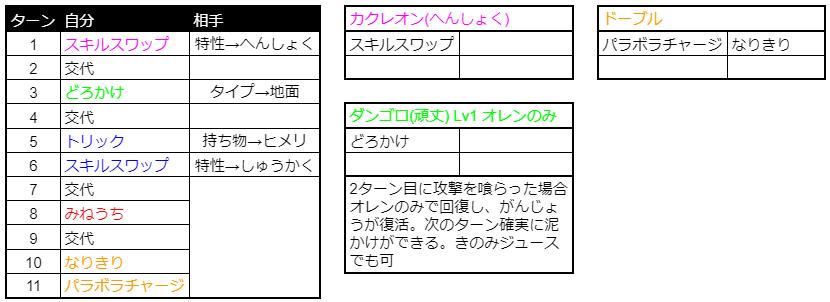 f:id:key_poke:20210515230105p:plain