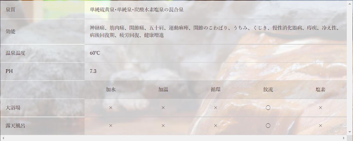 f:id:key_trip:20211013160955p:plain