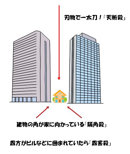 f:id:keyakinamiki67:20201021215625p:plain