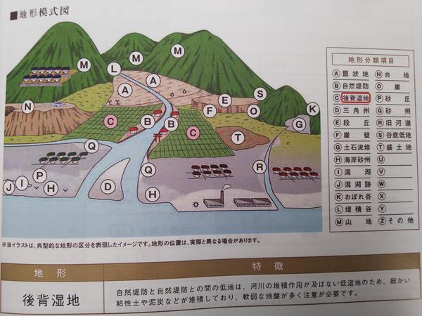 f:id:keyakinamiki67:20201025154024p:plain