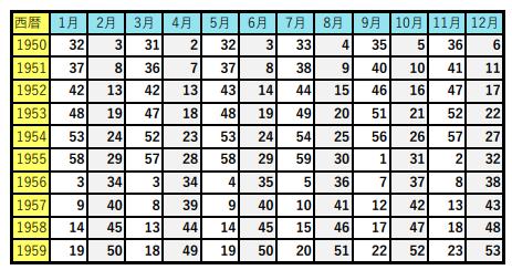 f:id:keyakinamiki67:20201205125256p:plain