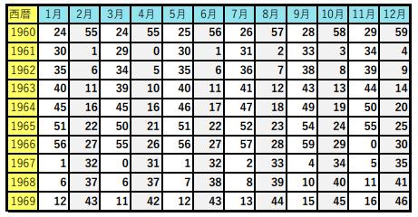 f:id:keyakinamiki67:20201205125648p:plain