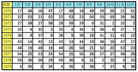 f:id:keyakinamiki67:20201205125715p:plain