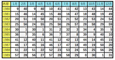 f:id:keyakinamiki67:20201205125818p:plain
