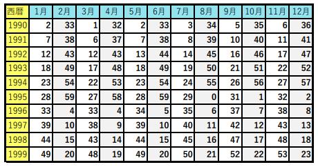 f:id:keyakinamiki67:20201205125848p:plain