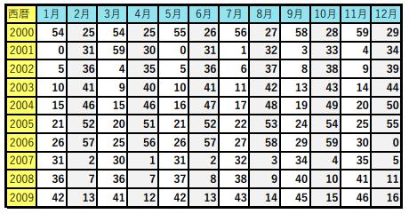 f:id:keyakinamiki67:20201205125904p:plain