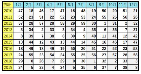 f:id:keyakinamiki67:20201205125922p:plain