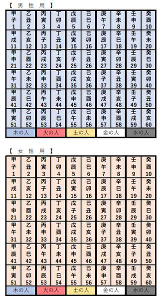 f:id:keyakinamiki67:20201205130226p:plain