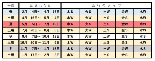 f:id:keyakinamiki67:20201205135420p:plain