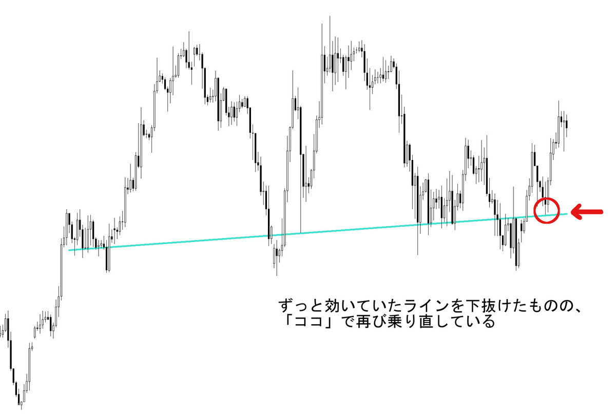 f:id:keyroiro:20190405095124j:plain