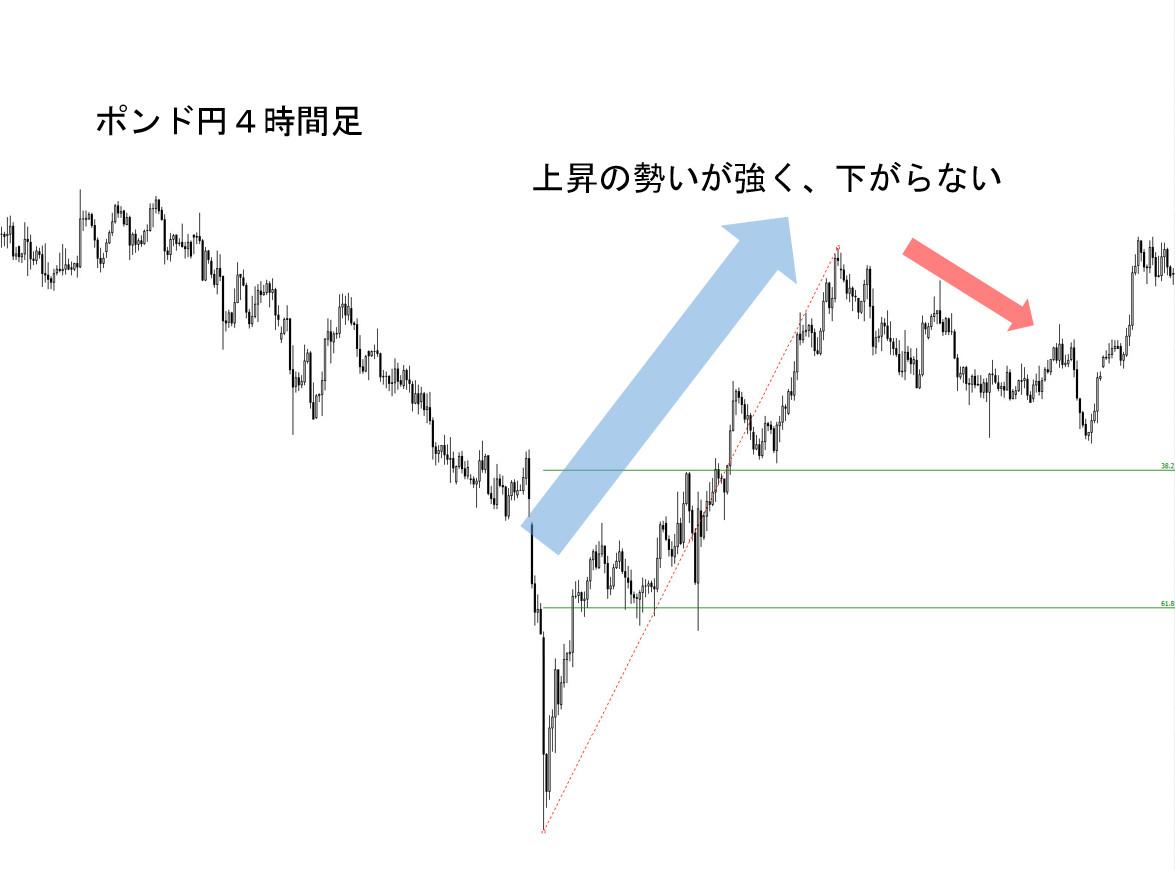f:id:keyroiro:20190418232420j:plain