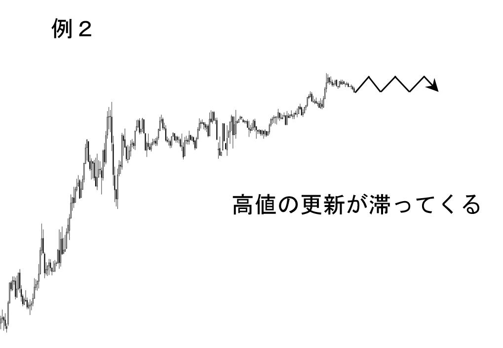 FX 失敗(例その2)