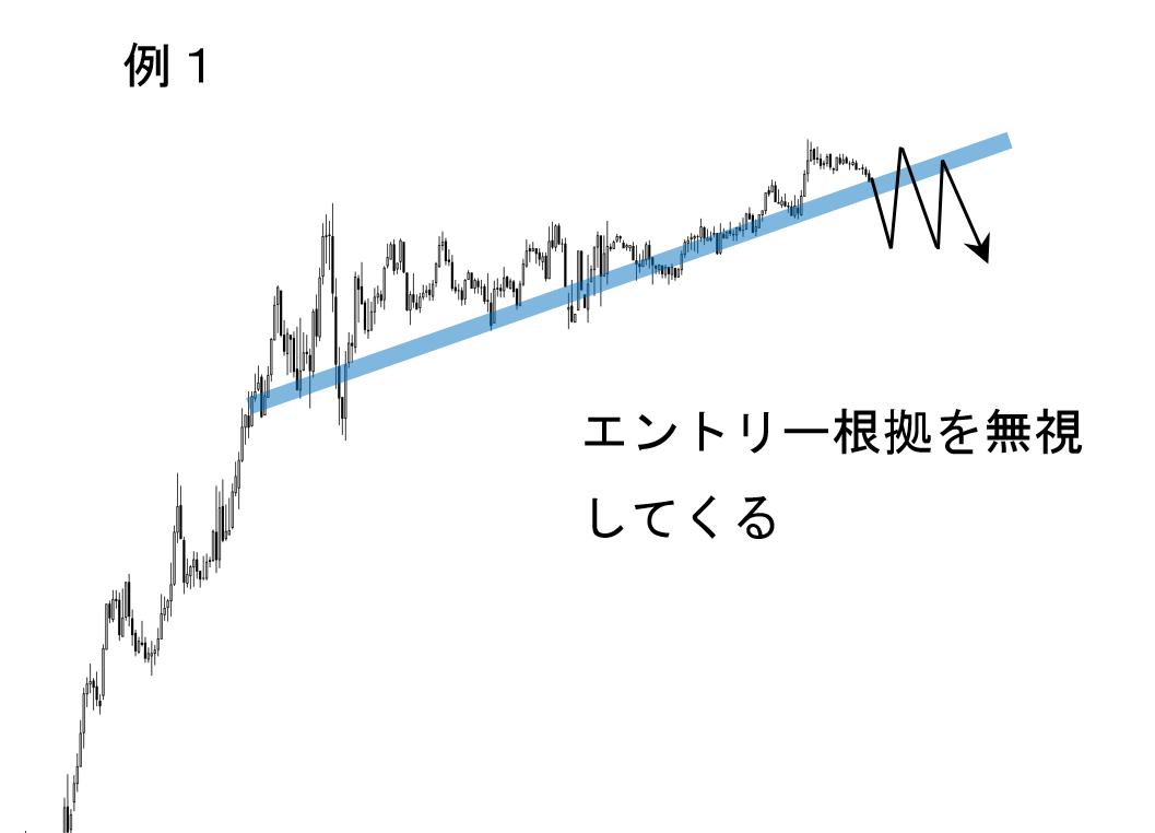 FX 失敗(例その1)