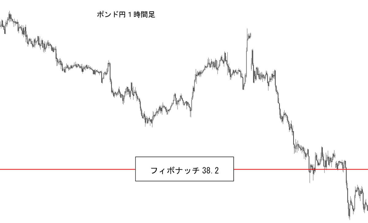 f:id:keyroiro:20190516212444p:plain