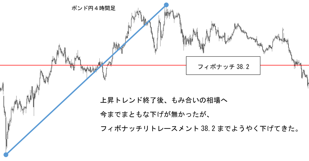 f:id:keyroiro:20190516215540p:plain