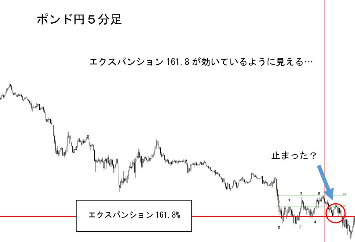 f:id:keyroiro:20190529182258p:plain