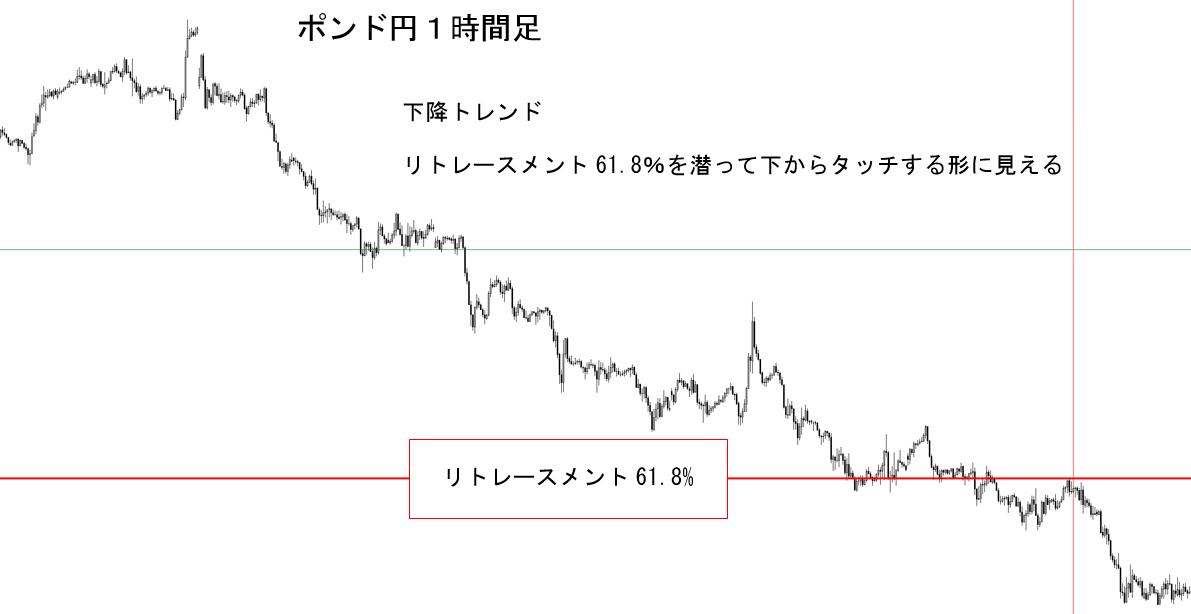 f:id:keyroiro:20190606180704p:plain