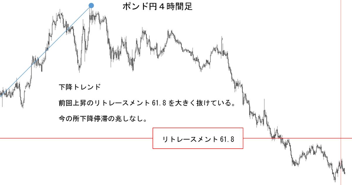 f:id:keyroiro:20190621184604p:plain