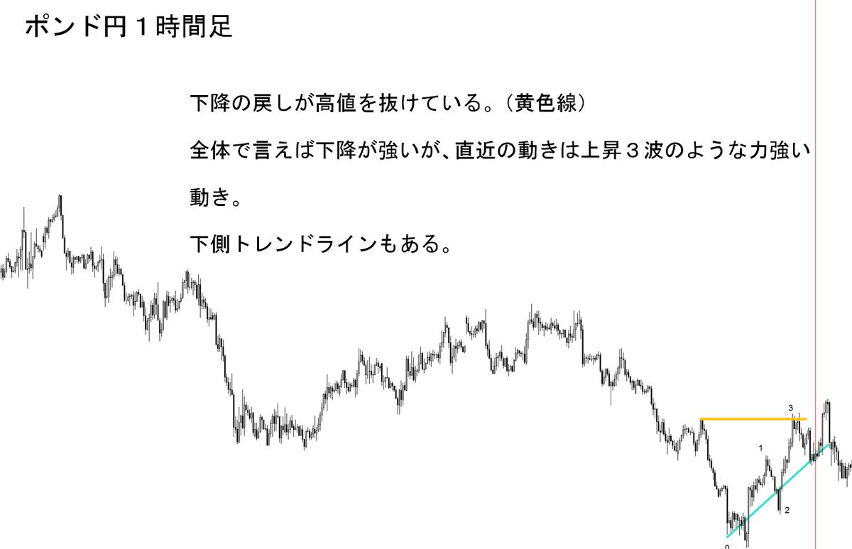 f:id:keyroiro:20190621190147p:plain