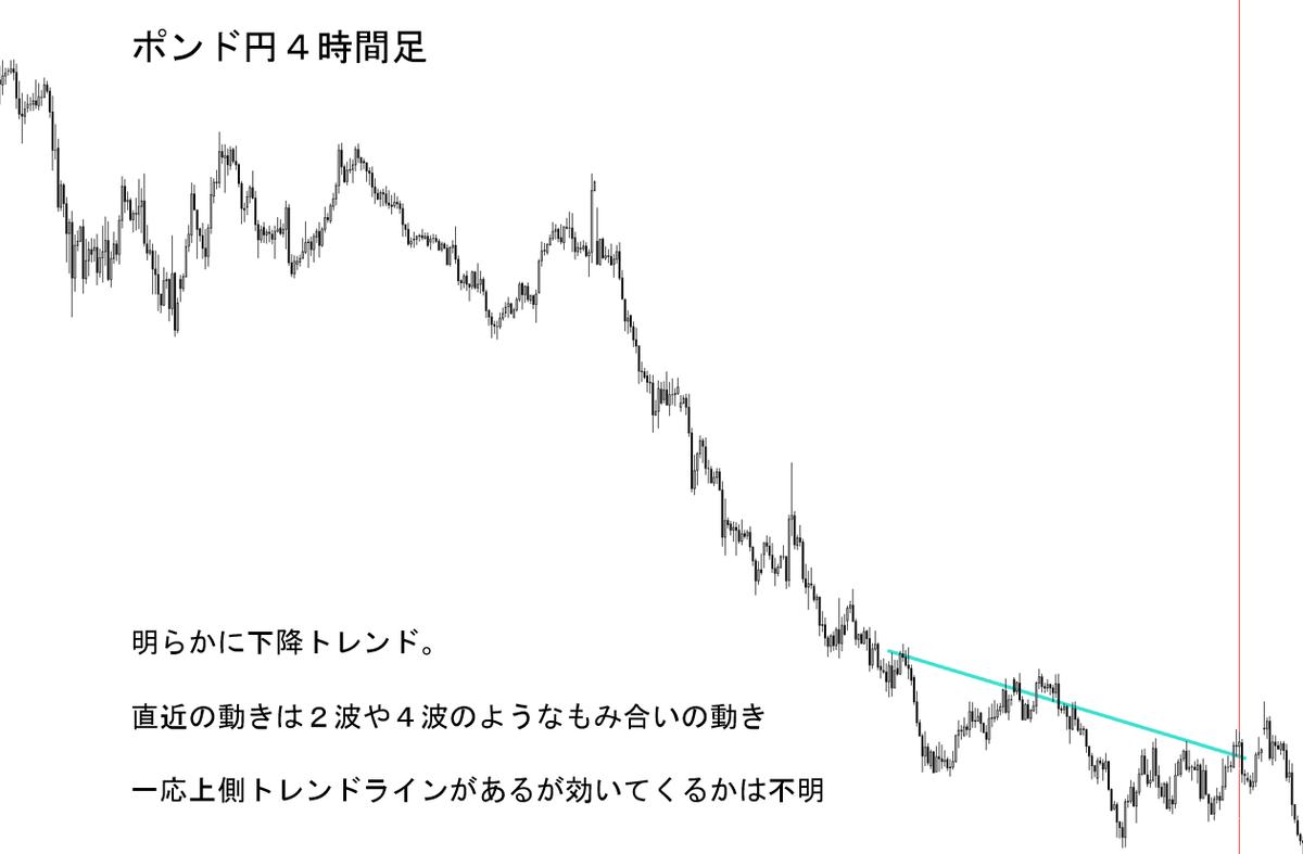 f:id:keyroiro:20190712191652p:plain