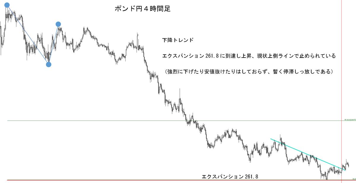 f:id:keyroiro:20190726175406p:plain
