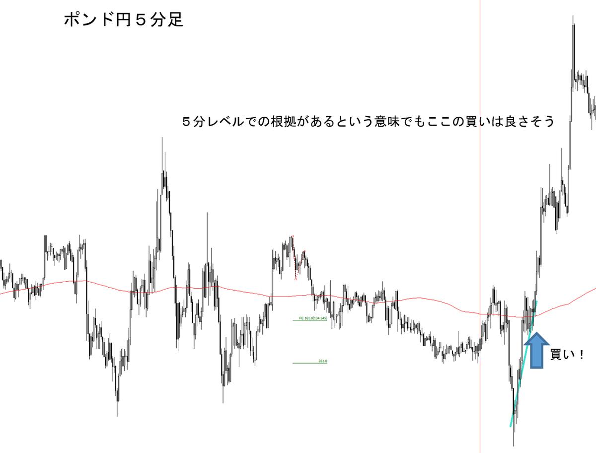 f:id:keyroiro:20190726175647p:plain