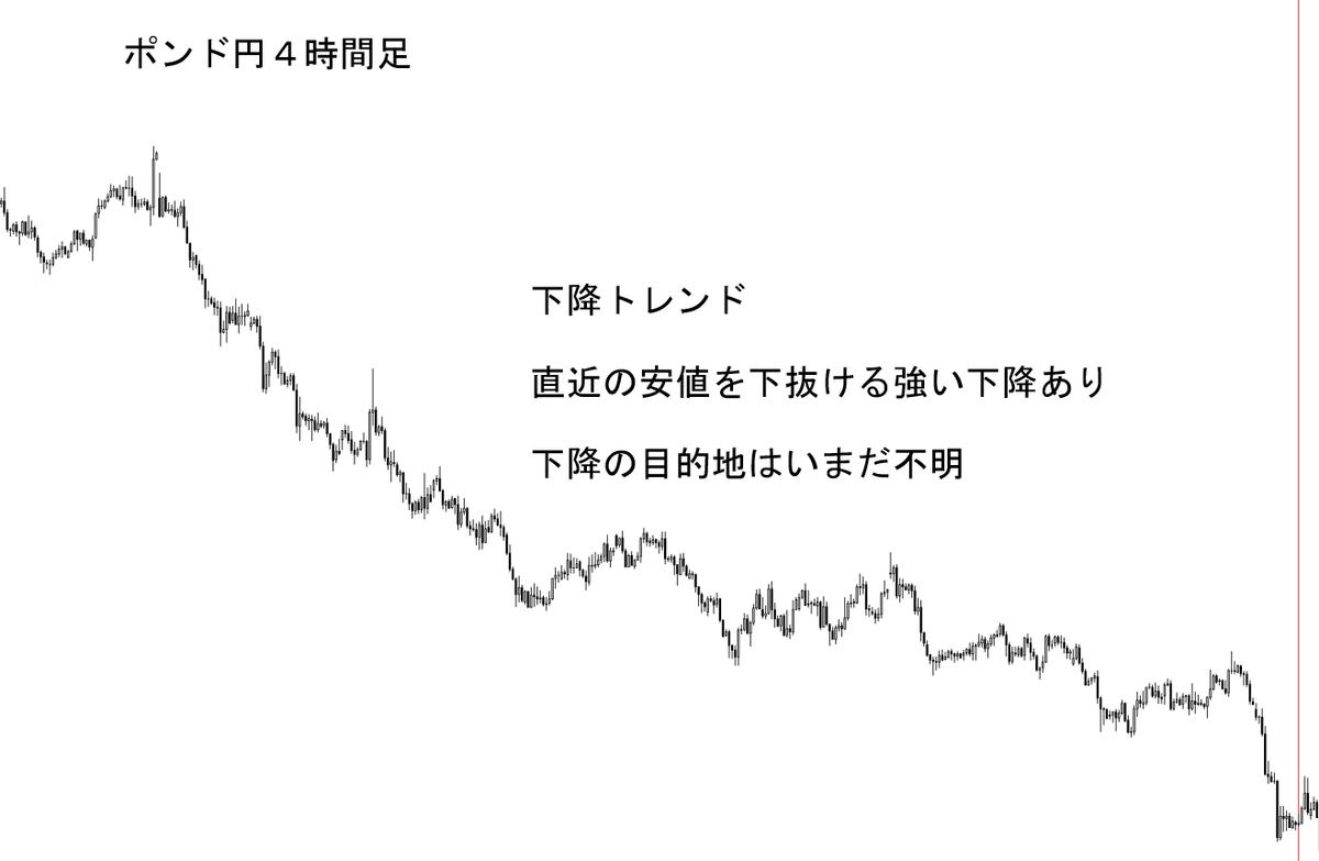 f:id:keyroiro:20190802153236p:plain