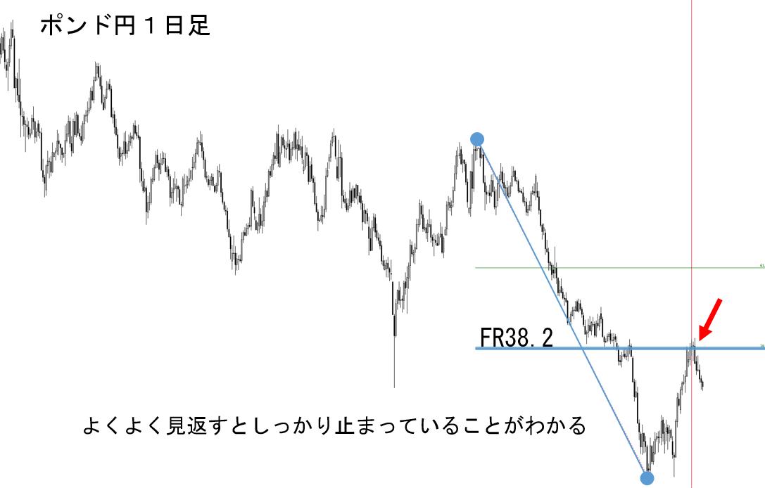 f:id:keyroiro:20190927183520p:plain