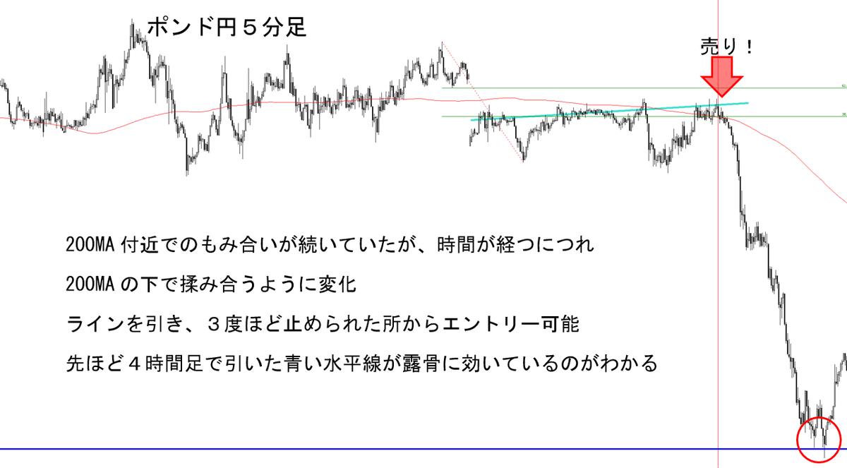 f:id:keyroiro:20191010182650p:plain