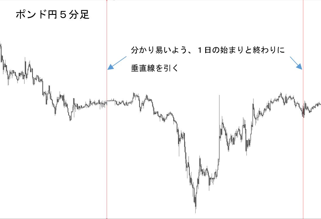 f:id:keyroiro:20191025193511p:plain