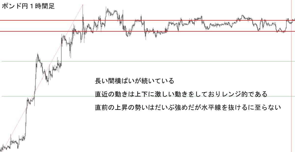 f:id:keyroiro:20191113191059p:plain