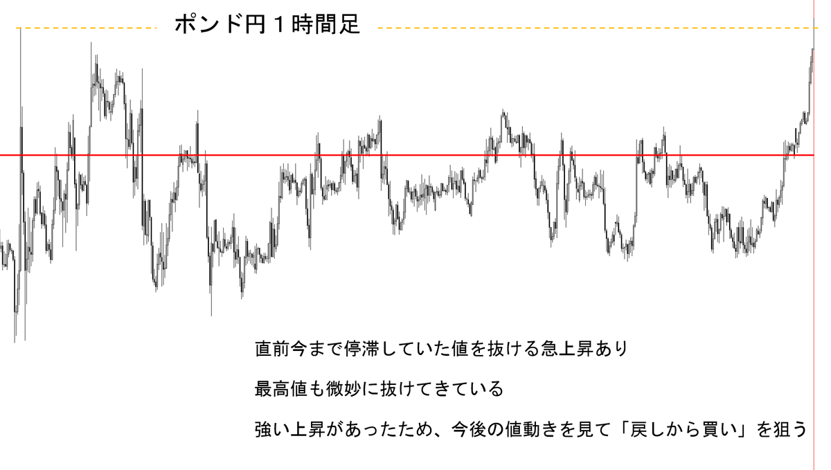 f:id:keyroiro:20191219164643p:plain