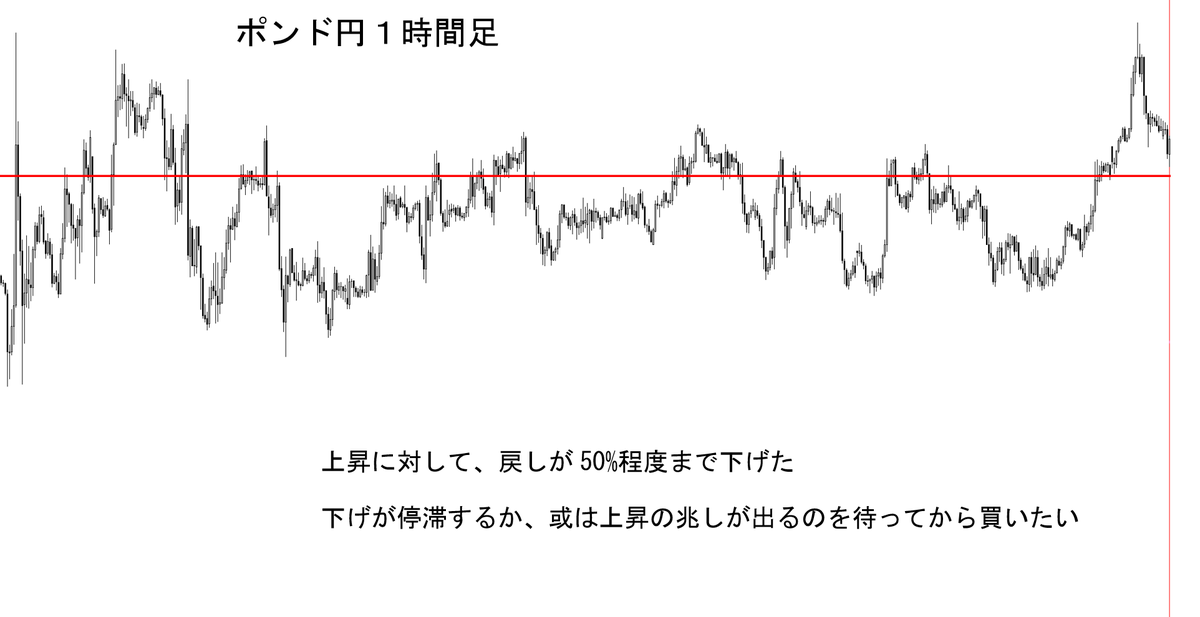 f:id:keyroiro:20191219164657p:plain