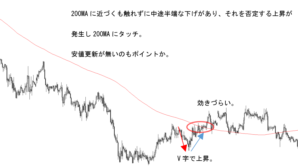 f:id:keyroiro:20200109181736p:plain