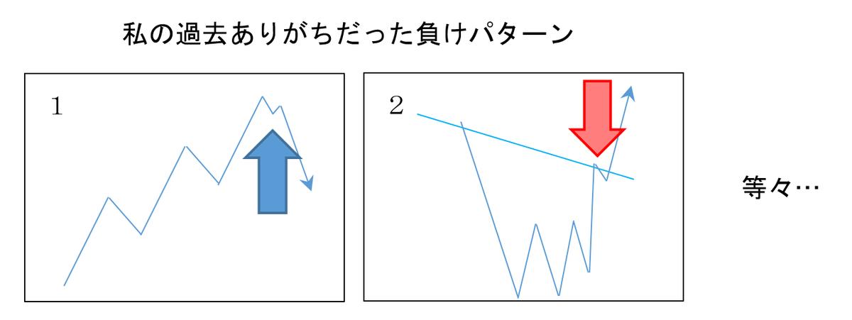 f:id:keyroiro:20200116181617p:plain