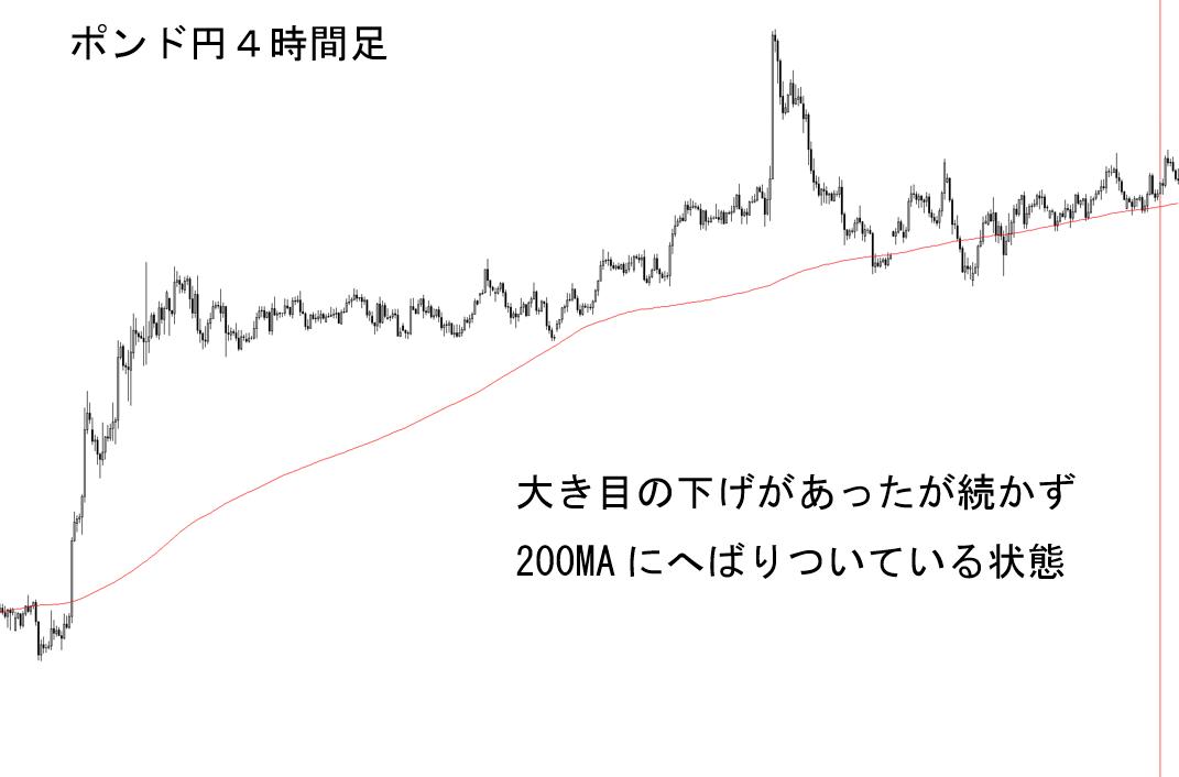 f:id:keyroiro:20200123182638p:plain