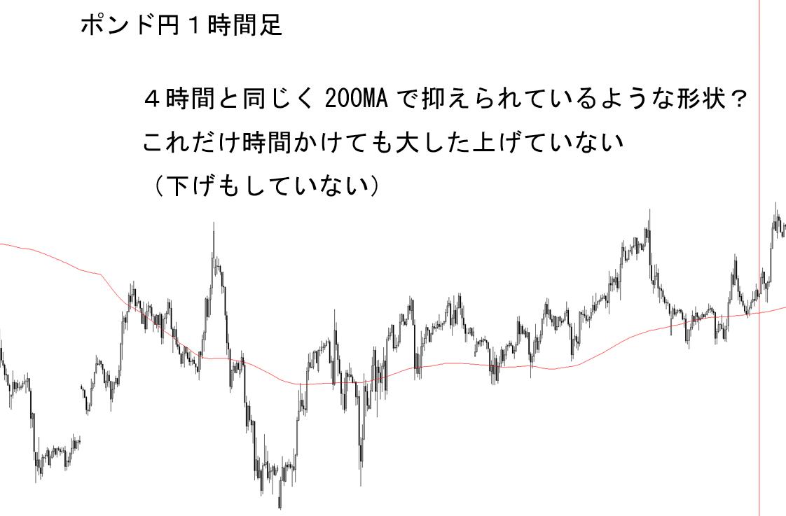 f:id:keyroiro:20200123182803p:plain