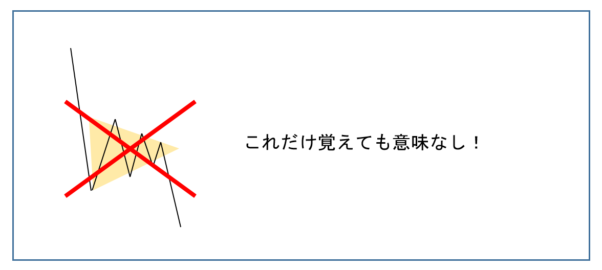 f:id:keyroiro:20200206154609p:plain