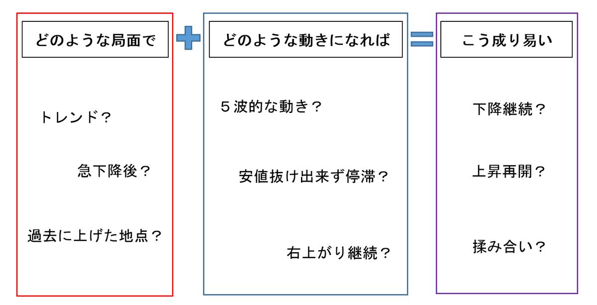 f:id:keyroiro:20200206154653p:plain