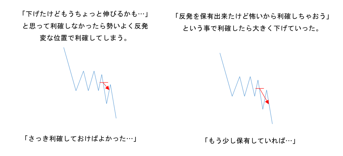 f:id:keyroiro:20200227151220p:plain