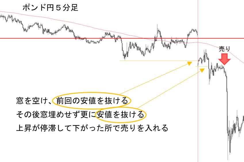 f:id:keyroiro:20200320184744p:plain