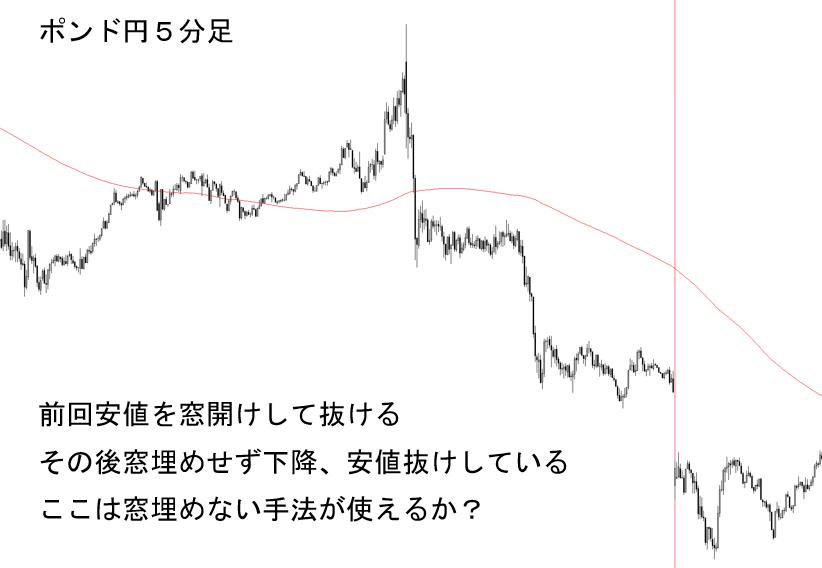 f:id:keyroiro:20200320184840p:plain