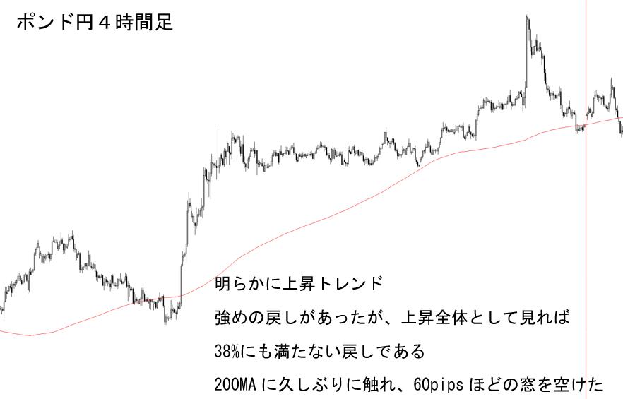 f:id:keyroiro:20200320184948p:plain