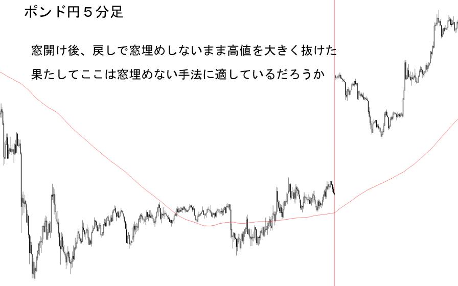 f:id:keyroiro:20200320184959p:plain